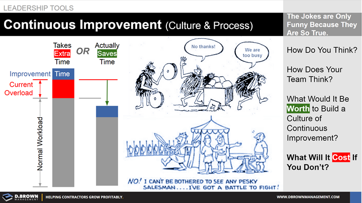 Leadership Tools: Continuous Improvement (Culture and Process). Takes Time or Saves Time.
