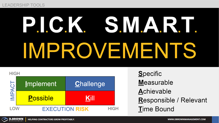 Leadership Tools: P.I.C.K S.M.A.R.T. Improvements.