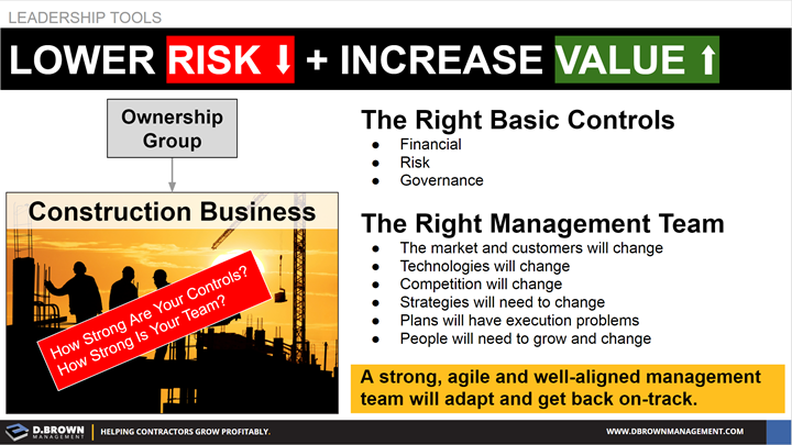 Leadership Tools: Lower Risk and Increase Value. The Right Basic Control and The Right Management Team.
