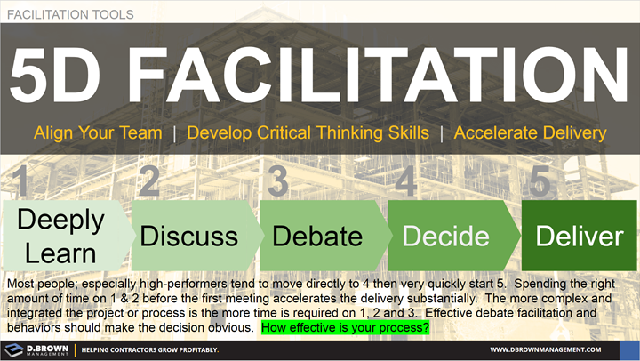 Facilitation Tools: 5D Facilitation. Deeply Learn, Discuss, Debate, Decide, and Deliver.