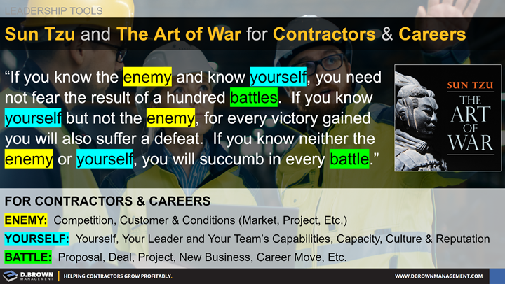 Quote: If you know the enemy and know yourself, you need not fear the result of a hundred battles. If you know yourself but not the enemy, for every victory gained you will also suffer a defeat. If you know neither the enemy or yourself, you will succumb in every battle. Sun Tzu