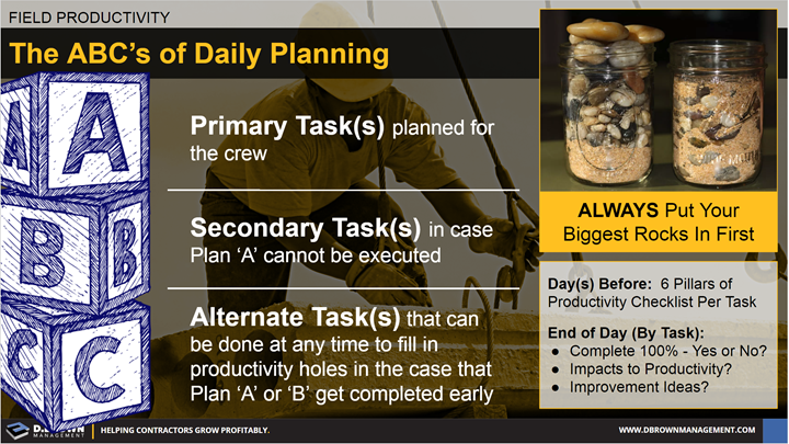 Field Productivity: The ABC's of Daily Planning