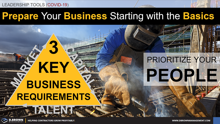 COVID-19: Preparing Your Business. 3 Key Business Requirements, Market, Capital, and Talent.