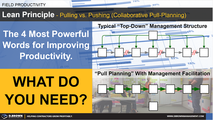 Field Productivity: Lean Principle - Pulling vs Pushing. The 4 Most Powerful Words for Improving Productivity.