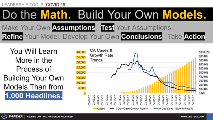 Leadership Tools for COVID-19: Do the Math. Build your own Models.
