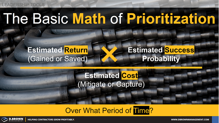 Leadership Tools: The Baisc Math of Prioritization.