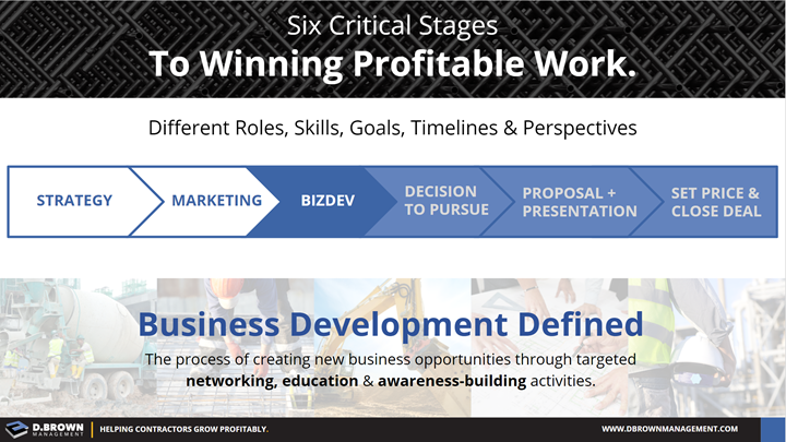 Business Development Defined: Six Critical Stages to Winning Profitable Work.