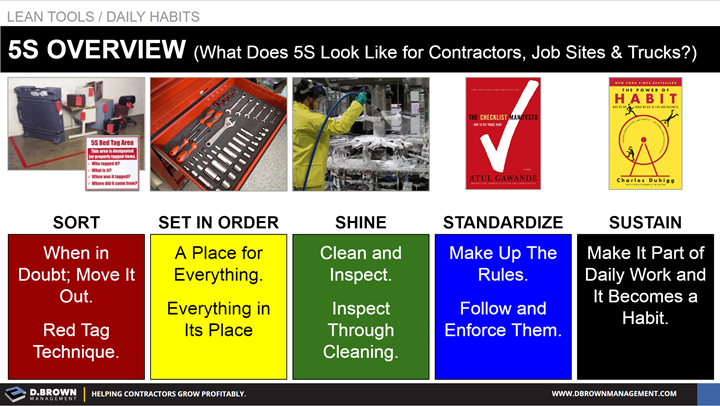 Lean Tools / Daily Habits: 5S Overview. What Does 5S Look Like for Contractors, Job Sites and Trucks.