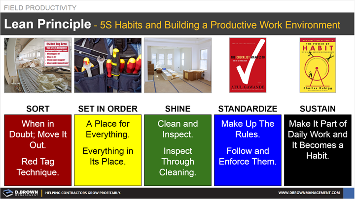 Field Productivity: Lean Principle. 5S Habits and Building a Productive Work Environment.