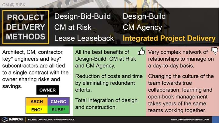 CM at Risk: Project Delivery Methods - Definition of Integrated Project Delivery and pros and cons.