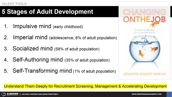 Talent Tools: 5 Stages of Adult Development. Book: Changing On The Job by Jennifer Garvey Berger.