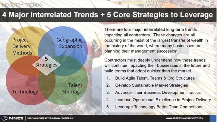 Industry Trends: 4 Major Interrelated Trends and 5 Core Strategies to Leverage.