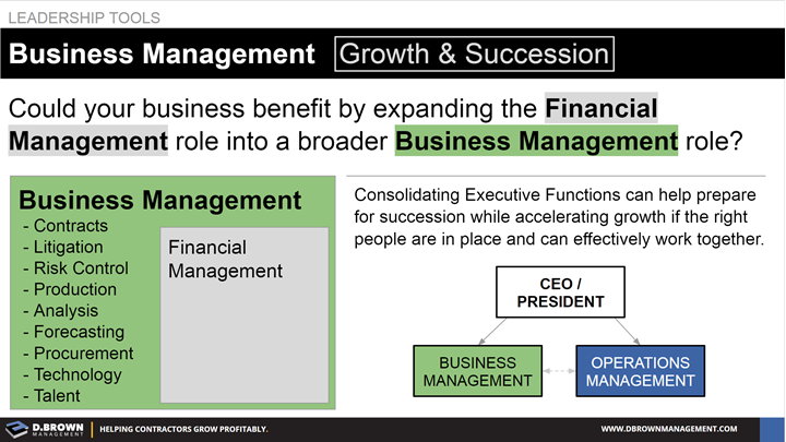 Leadership Tools: Financial Management to Business Management.