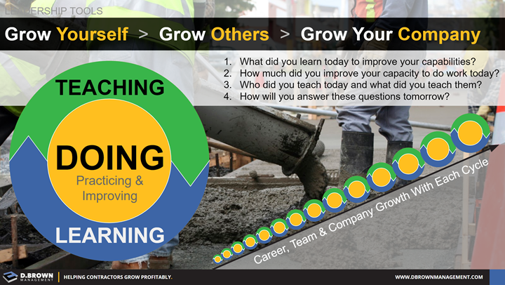 Leadership Tools: Teaching, Doing, Practicing and Improving, Learning. Grow Yourself, Grow Others, Grow Your Company.