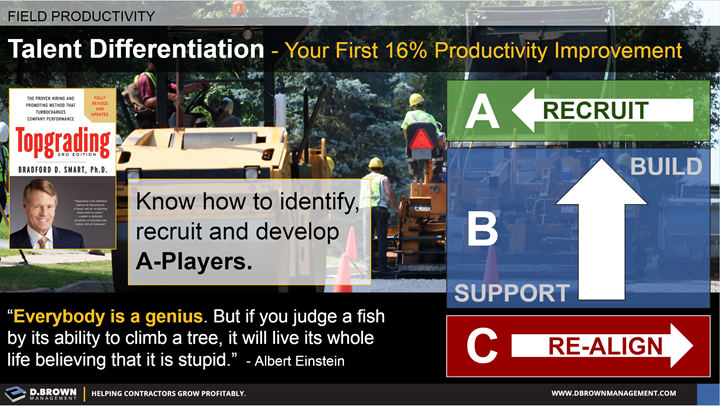 Field Productivity: Talent Differentiation. Your first 16% Productivity Improvement.
