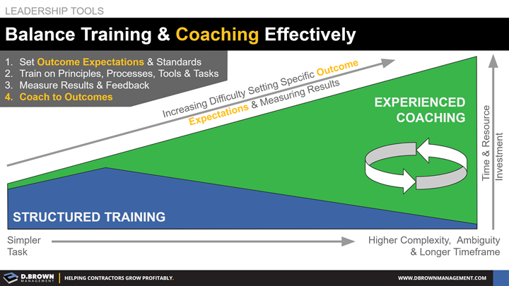 Leadership Tools: Balance Training and Coaching Effectively.