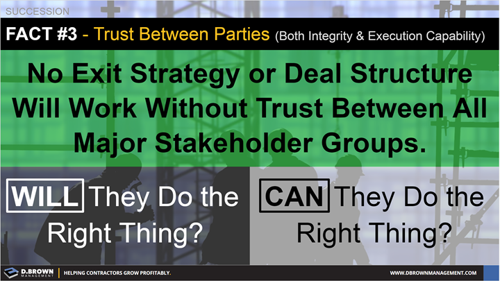 Succession: Fact 3. Importance of Trust Between Parties.