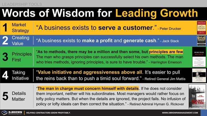 Words of Wisdom for Leading Growth: Quotes by Peter Drucker, Jack Stack, Harrington Emerson, Retired General Jim Mattis, and Retired Admiral Hyman G. Rickover.