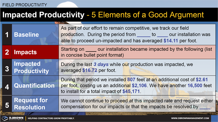 Field Productivity: Impacted Productivity - 5 Elements of a Good Argument.
