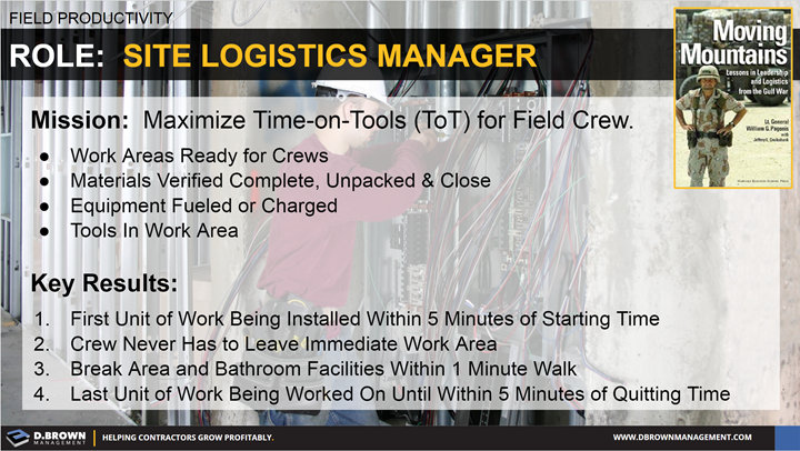 Field Productivity: Role as a Site Logistics Manager. Mission: Maximize Time-on-Tools (ToT) for Field Crew. 4 Key Results.