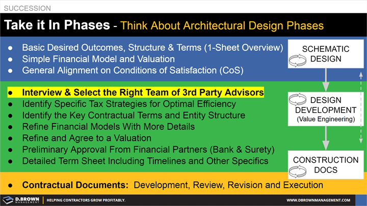 Succession: Take it in Phases. Think about architectural design phases. Schematic design, design development, and construction documents.