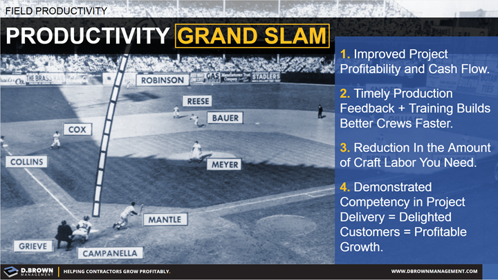 Field Productivity: Productivity Grand Slam.