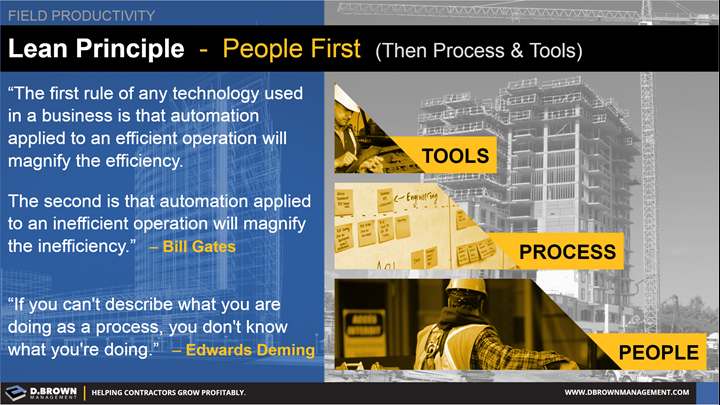 Field Productivity: Lean Principle, People First, then process and tools.