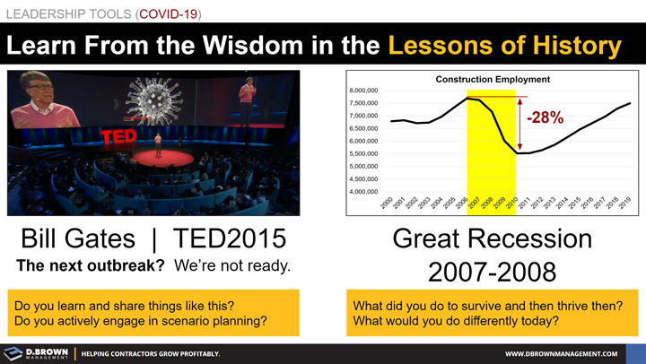 Leadership Tools COVID-19: Learn from the wisdom in the lessons of history. Graph representing the Great Recession 2007-2008