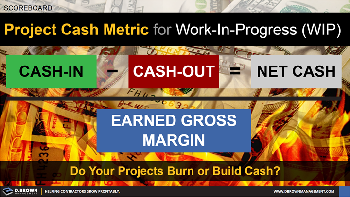 Scoreboard: Project Cash Metrics for Work-In-Progress (WIP)