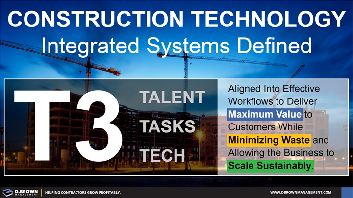 Construction Technology Integrated Systems Defined: T3, Talent, Tasks, and Tech.