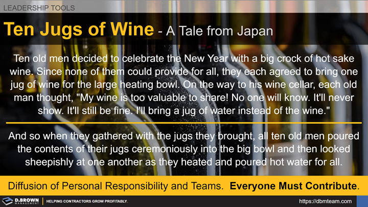 Leadership Tools: Ten Jugs of Wine - A Tale from Japan.