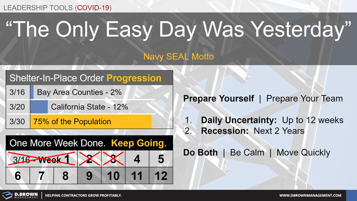 Leadership Tools for COVID-19: Quote: The Only Easy Day Was Yesterday. Navy SEAL motto.
