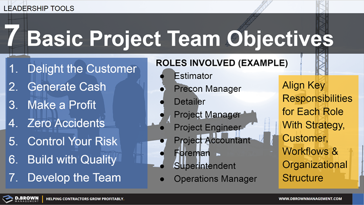 Leadership Tools: 7 Basic Project Team Objectives.