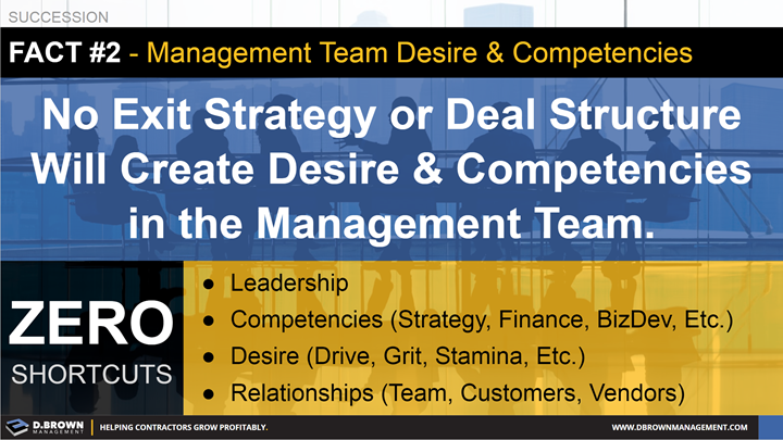 Succession: Fact 2. Management Team Desire and Competencies.