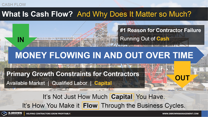 Cash Flow: Money flowing in and out over time. It's not how much capital you have. It's how you make it flow through the business cycles.