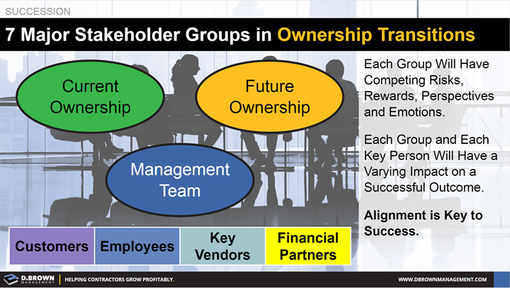 Succession: 7 Major Stakeholder Groups in Ownership Transitions.