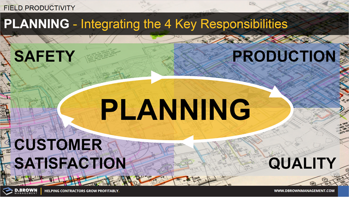 Field Productivity: Planning, Integrating the four key responsibilites. Safety, Production, Customer Satisfaction, and Quality.