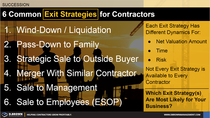 Succession: Six Common Exit Strategies for Contractors. Liquidation, Pass Down to Family, Strategic Sale to Outside Buyer, Merger with Similar Contractor, Sale to Management, Sale to Employees.