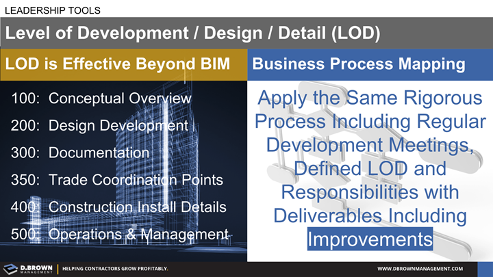 Leadership Tools: Levels of Development Design, and Detail (LOD).