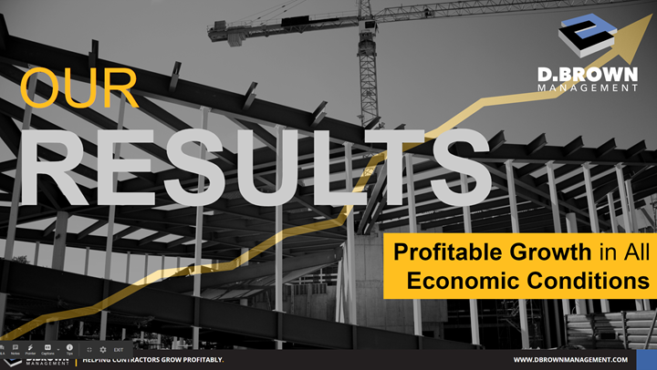 Our Results: Profitably Growth in All Economic Conditions.