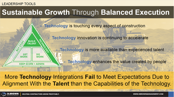 Leadership Tools: Sustainable Growth Through Balanced Execution. Technology Integration Failure.